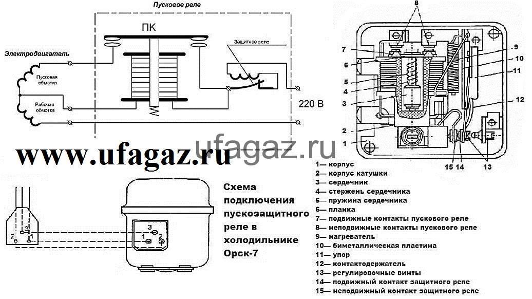 Схема включения и устройство пускозащитного реле бытового холодильника 1