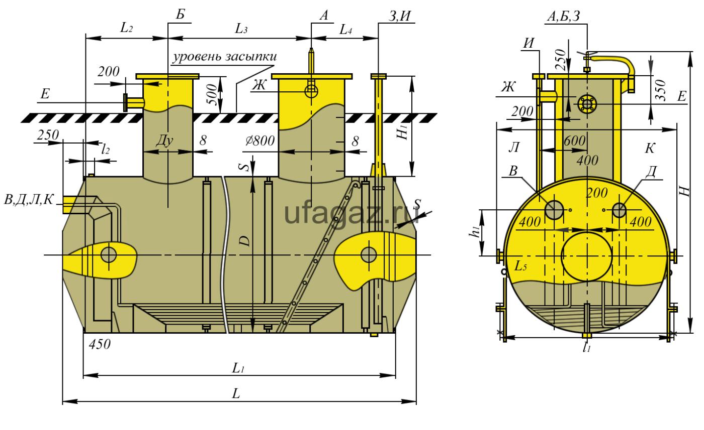 Дренажные подземные емкости - СМЗ