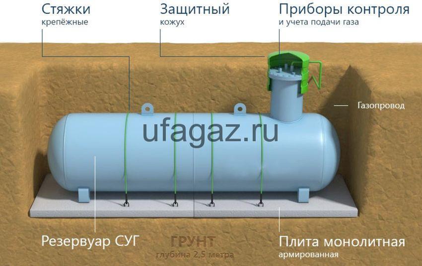 gazgolder ufagaz.ru